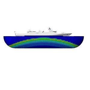 آنالیز انفجار در زیر آب (UNDEX)