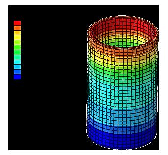 تحلیل خرابی موتورهای دیزل دریایی